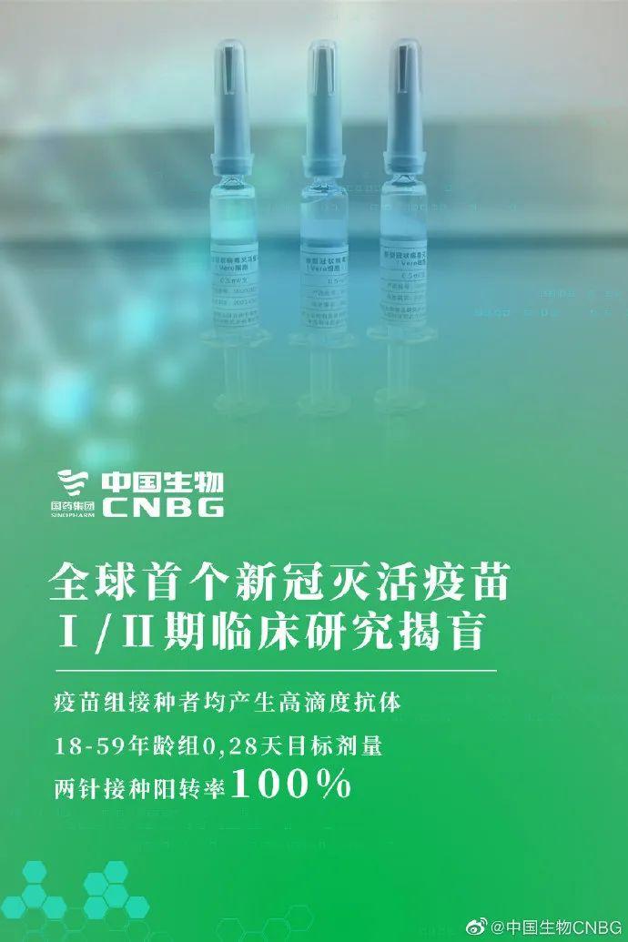 「贏咖3」安全有效新冠病毒滅活疫苗贏咖3又有圖片