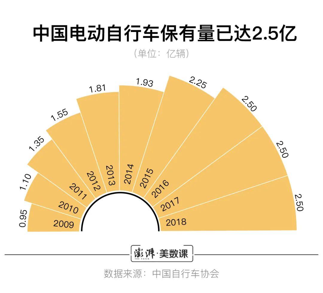 温度传感器3EC-381