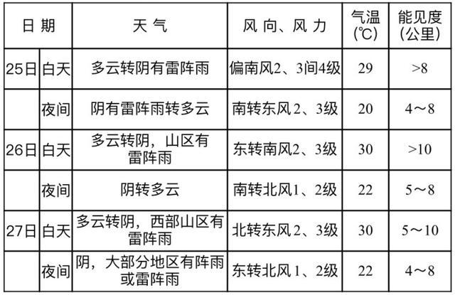 中医器械215FA-2154767