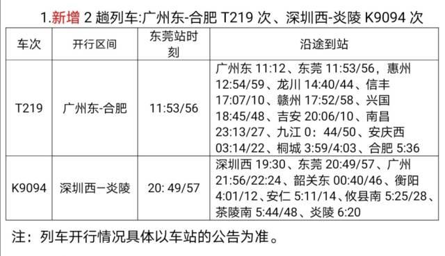 7月1日起,东莞火车站调图新增合肥、佛山方向列车