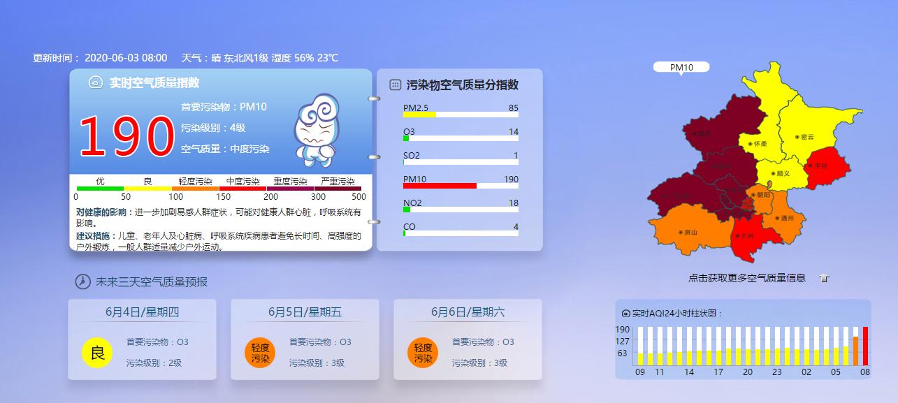 北京多区空气质量水平已达严重污染
