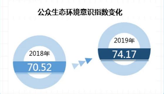 冷空气影响华北地区 西南地区东部江南等地将有较强降水