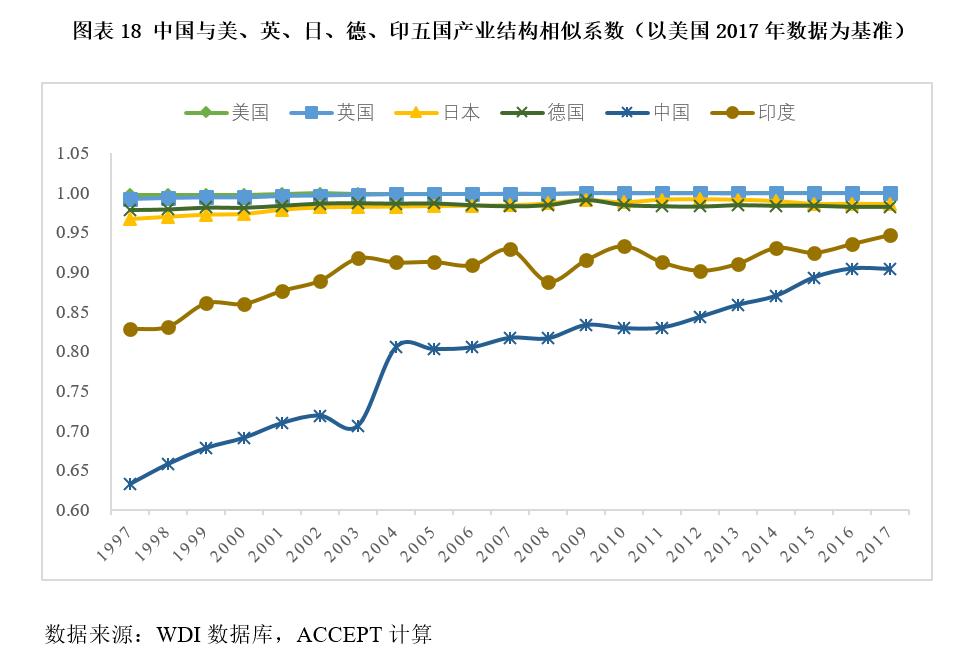 gdp增速怎么算_意大利财长Gualtieri:意大利的GDP增速预测可能会被略微下调,意...