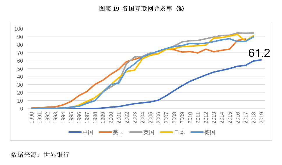 gdp就业_广州天河区GDP连续十三年全市第一