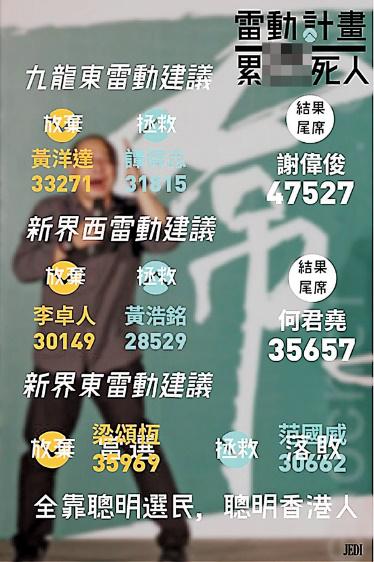 """""""雷动计划""""在配票方面存在许多题目。图自:香港文汇报"""