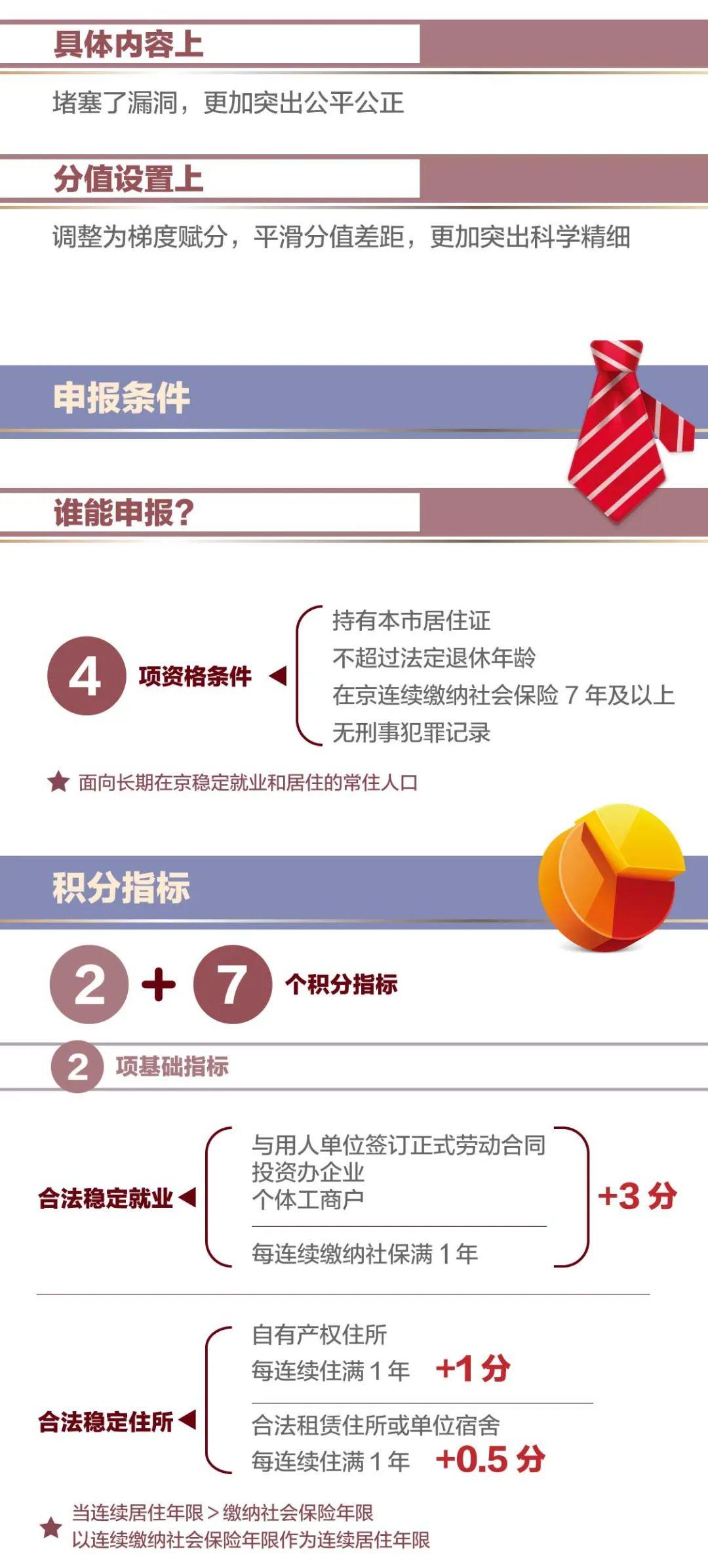 黄圣依杨子合体拍新国风大片