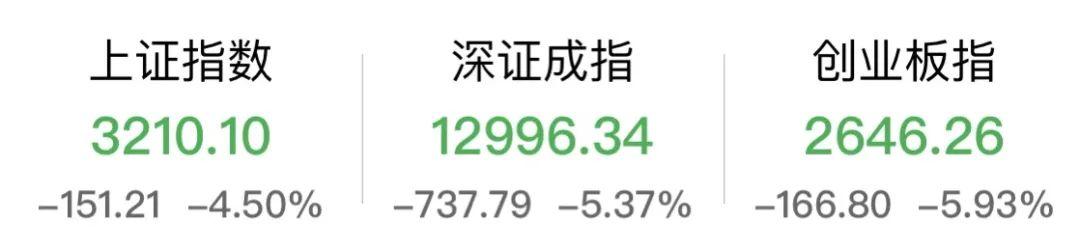 """中国一五年gdp是多少_世界银行称3年前中国GDP就超过美国""""被第一""""的锅谁来背?"""