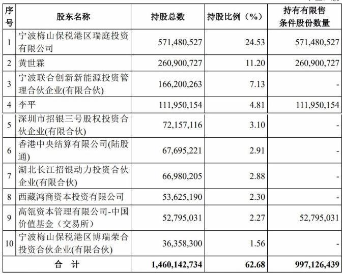 好国普疑全球股票联席主席:中国市场有许多年夜时机 存眷临时赢家