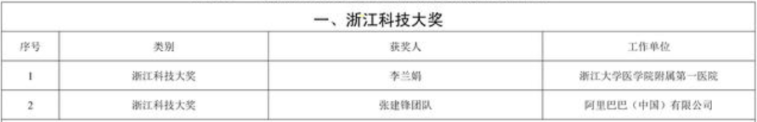 中拆建立:孙公司取好的团体控股孙公司展开计谋协作