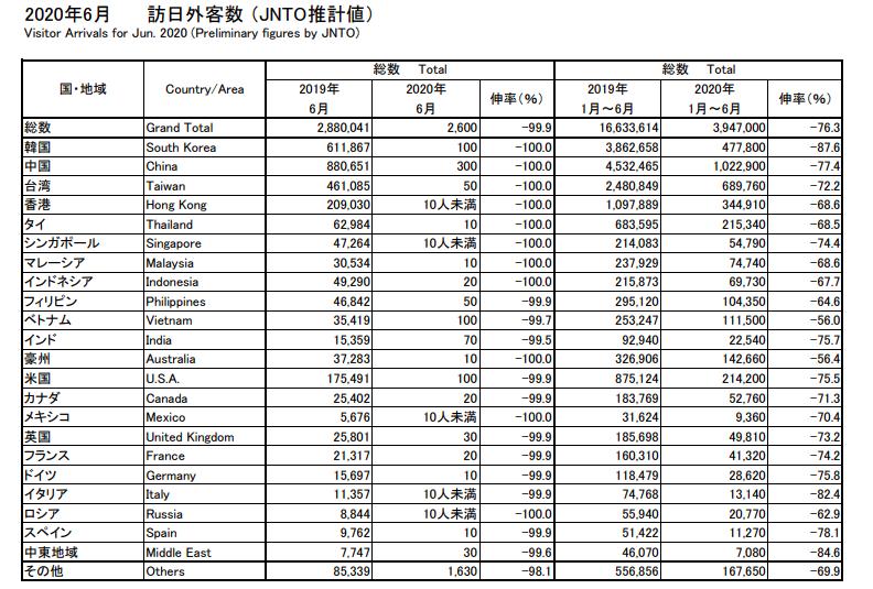 北京:展开热冻热躲肉品风险排查 增强出口热链食物羁系