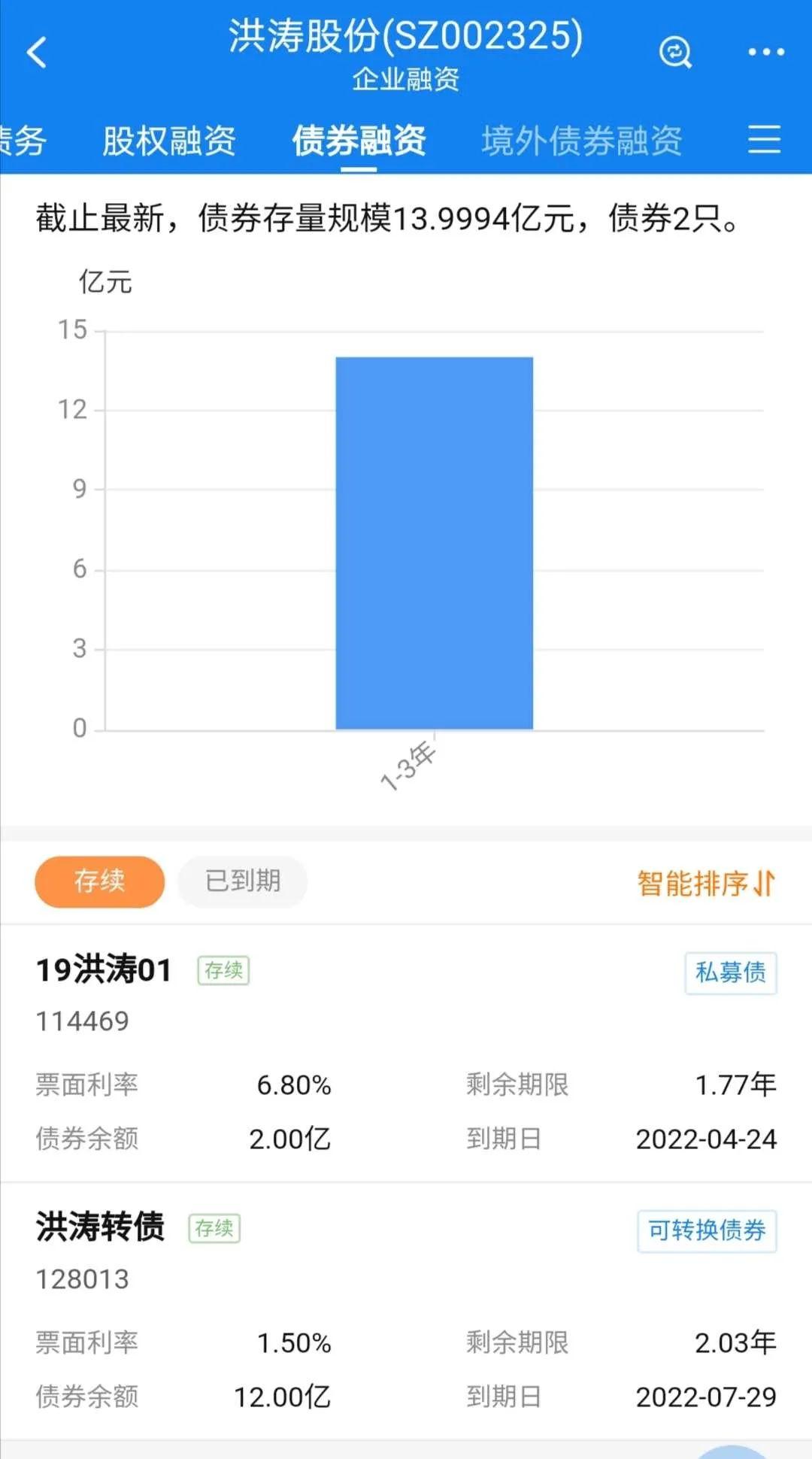 快讯:免税板块早盘走强 中国中免推降涨停