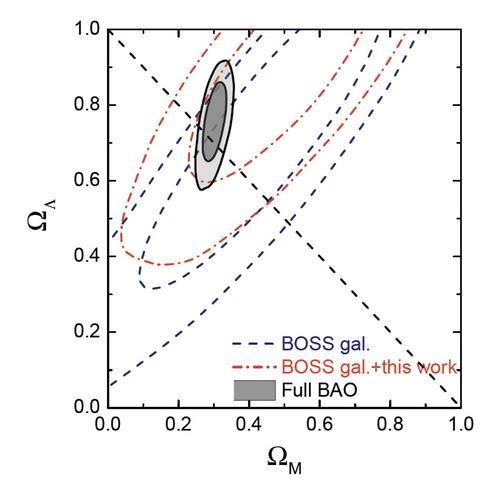 图2。利用两类星系样本的交叉关联,更重要的是能够有效控制系统误差,此研究为后续基于我国空间站望远镜,</p><img dropzone=