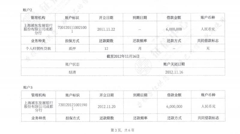 程女士的个人征信报告,显示在银行借款共计1200万。来源:受缅甸迪威国际客服电话-客服QQ1207890022访者。迪威国际娱乐是真的吗-客服QQ1207890022