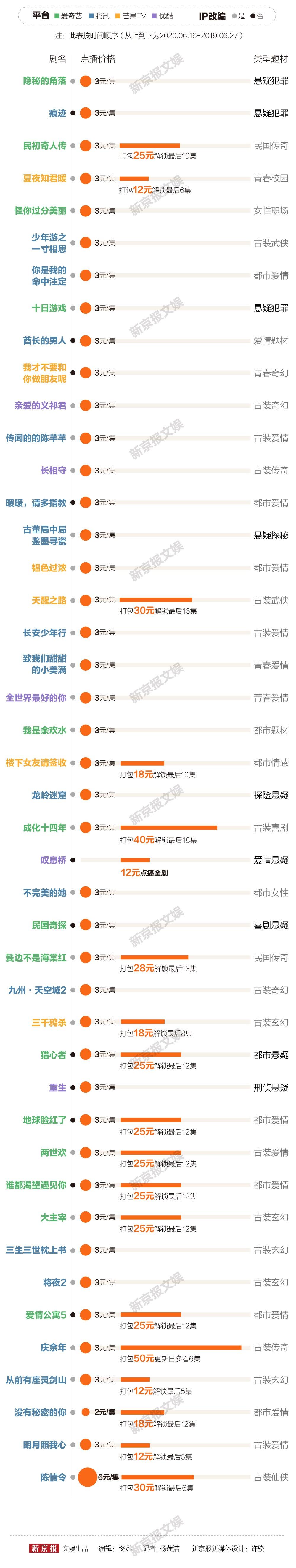 江苏兴化民办高中被曝开学乱收费 市场监管局:已调查处理