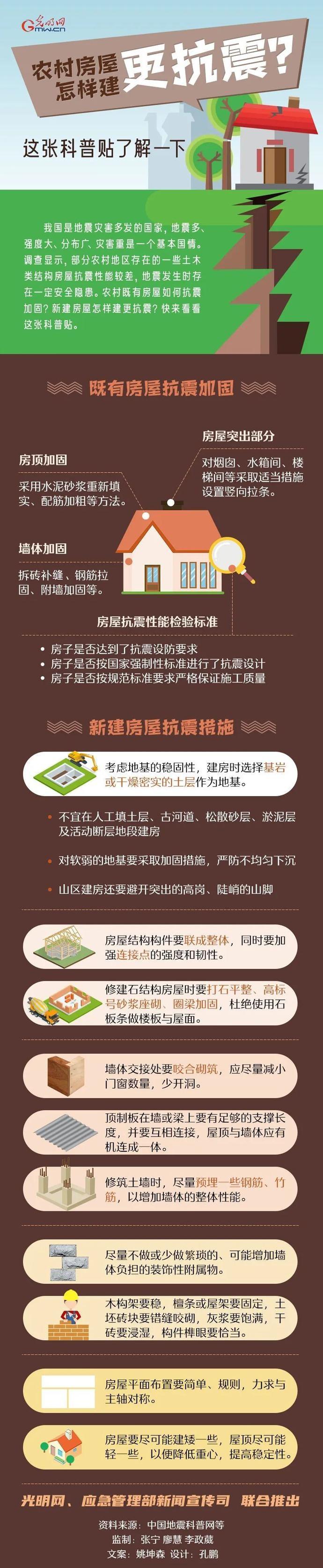 唐山大地震44周年丨农村房屋怎样建更抗震?这张科普贴了解一下