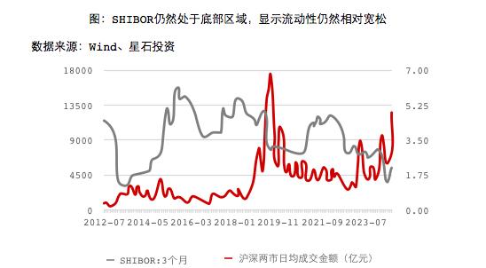 大成基金姚玉东:基本面继续改善,市场稳定,影响深远