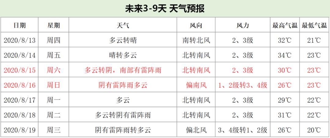 武汉市委书记王忠林要求:实现隔离点确诊和疑似病例清零