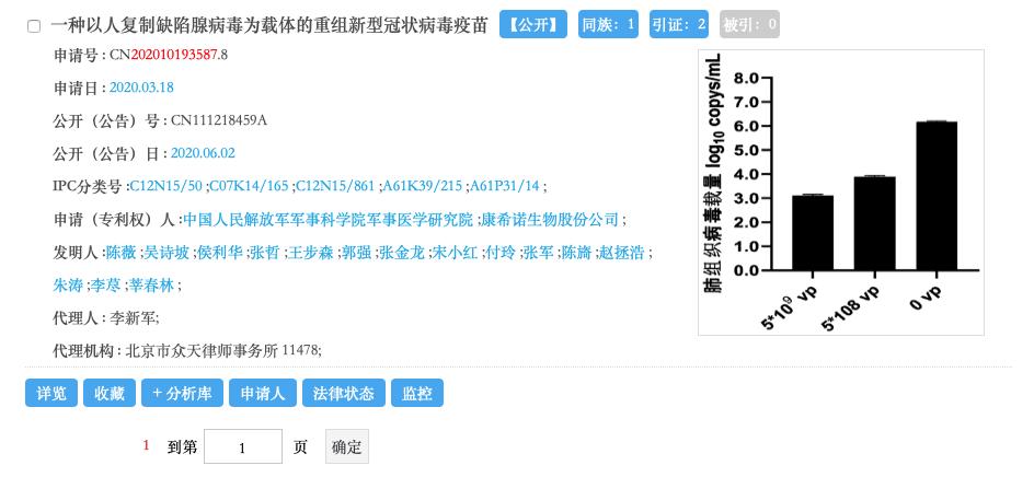 国内首个!陈薇领衔研发的新冠疫苗专利获批插图(1)