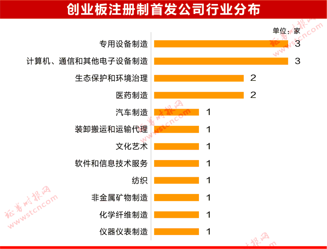 好国之音没有再取中籍记者主动绝约:为好卖力的中国人将被赶回中国