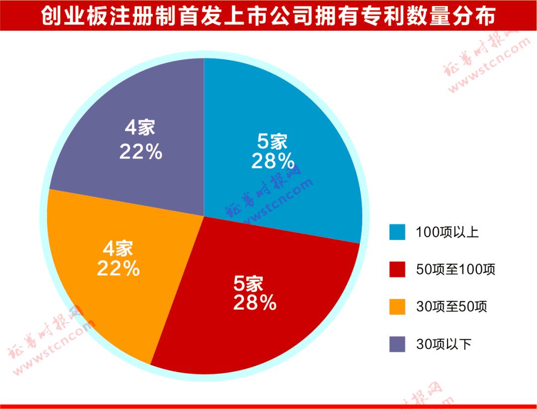 管涛:本国投资者加持好债是果美圆位置降低?
