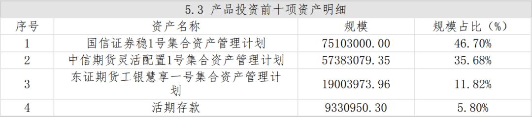 """钢价连涨3个月迎""""老基建""""回热 普钢板块估值建复可期"""