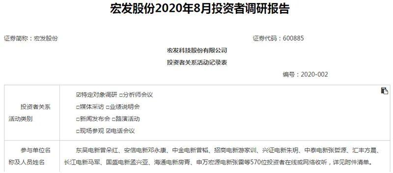 四百多家机构调研宏发股份:邓晓峰曾连续5个季度加仓 今再度押注