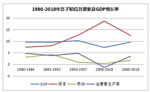 中国政信研究院:政府投资与社会资本双轮驱动中国未来30年发展