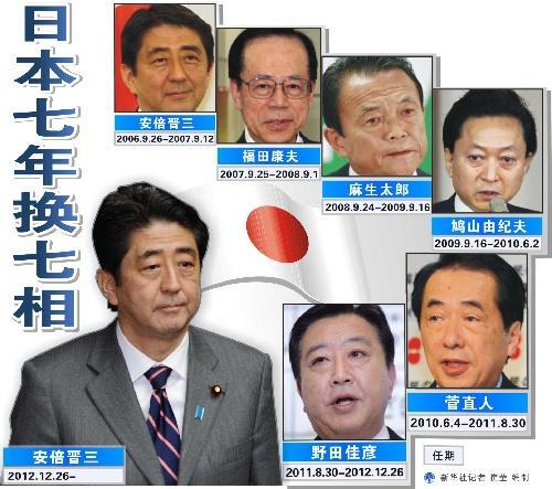 """【蜗牛棋牌】日媒:安倍晋三辞职,日本""""政治心脏""""迎特殊的一天"""