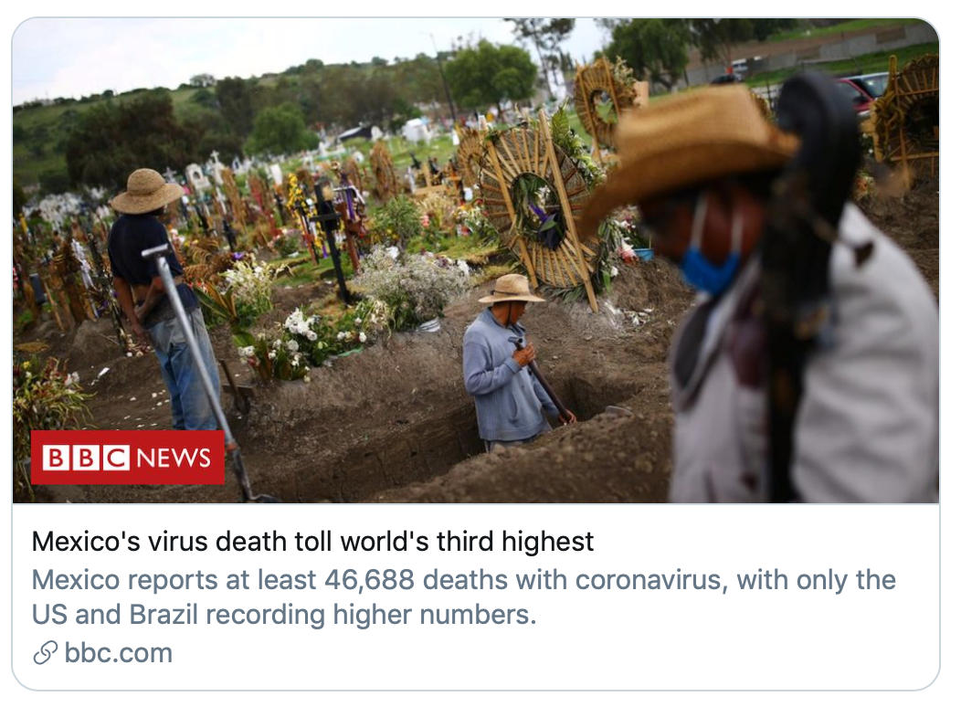 墨西哥死亡病例全球第三。/《卫报》报道截图