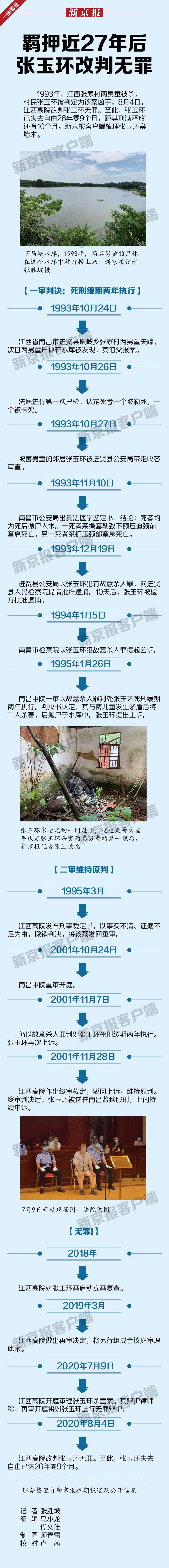 春节用品94C-94128872