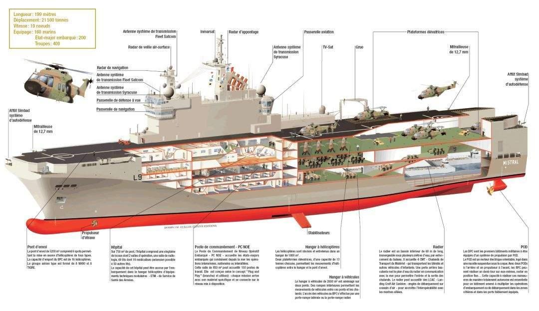 075 型 強襲 揚陸 艦