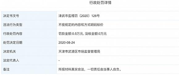 去哪兒網(天津)國際旅行社被監管部門予以行政處罰圖片