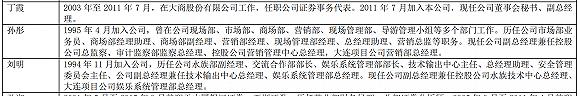 """大连圣亚5副总齐辞职""""投降""""?杨子平声明:擅自发出 威胁董事会"""