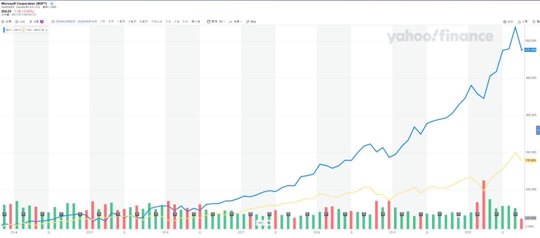 TikTok不卖了?参照苹果云上贵州模式,背后三大股东推动