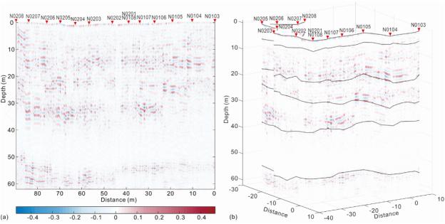 原标题:嫦娥三号探测数据新成果:月球雨海北部具有多期年轻熔岩流