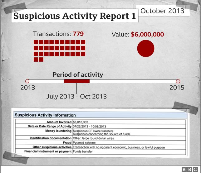 机密文件公开 汇丰银行又陷大丑闻