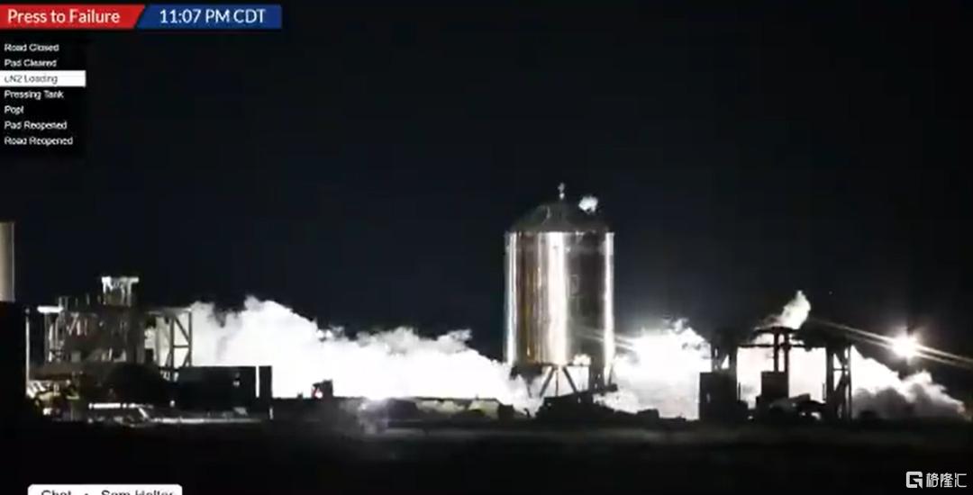 "<b>马斯克星际飞船爆炸试验中止!不锈钢""高压锅""再次全身而退</b>"