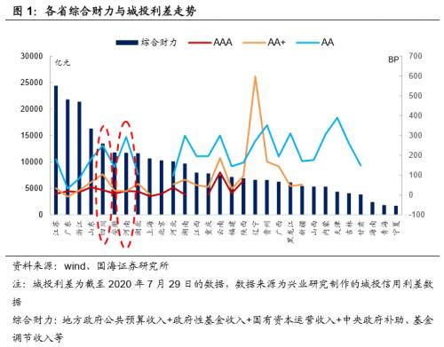 靳毅;河南城投全景解析