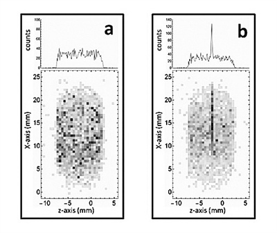 光子反冲成像:观察分子内部的新方法