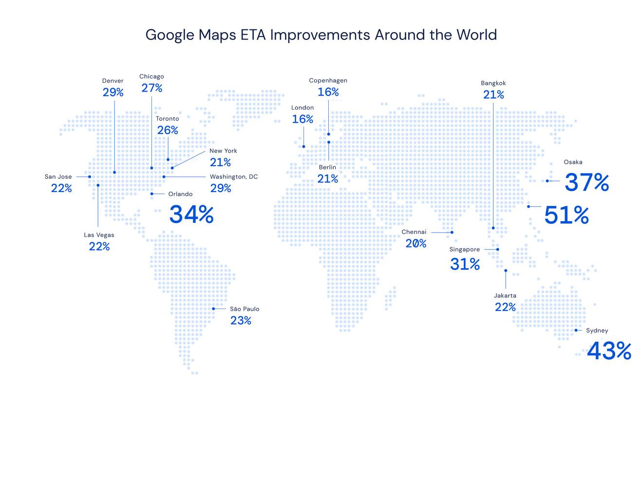 DeepMind与谷歌地图合作 可准确预测交通路况