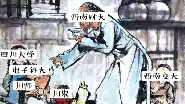 中国高校鄙视链大全