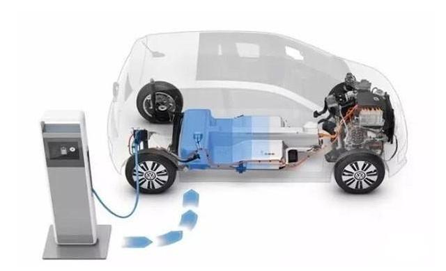 国外九成用户不愿再购燃油车,其实劝你买燃油车的人都选了电动车