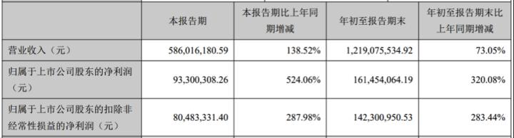《【万和城网上平台】乐歌股份:实控人疑布资本连环局 9000万撬动12亿定增》