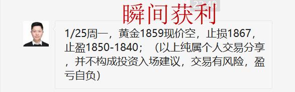 【天富总代理】王杨:黄金美盘大跌,1859空瞬间收割!
