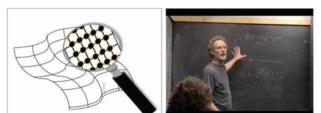 用热力学原理推导出爱因斯坦的引力方程,引力的另一种视角