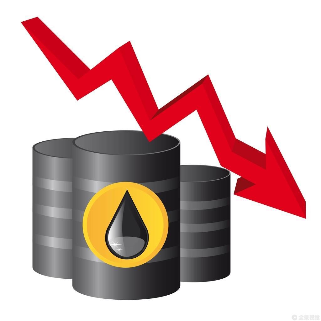 外汇科普:三次石油危机盘点