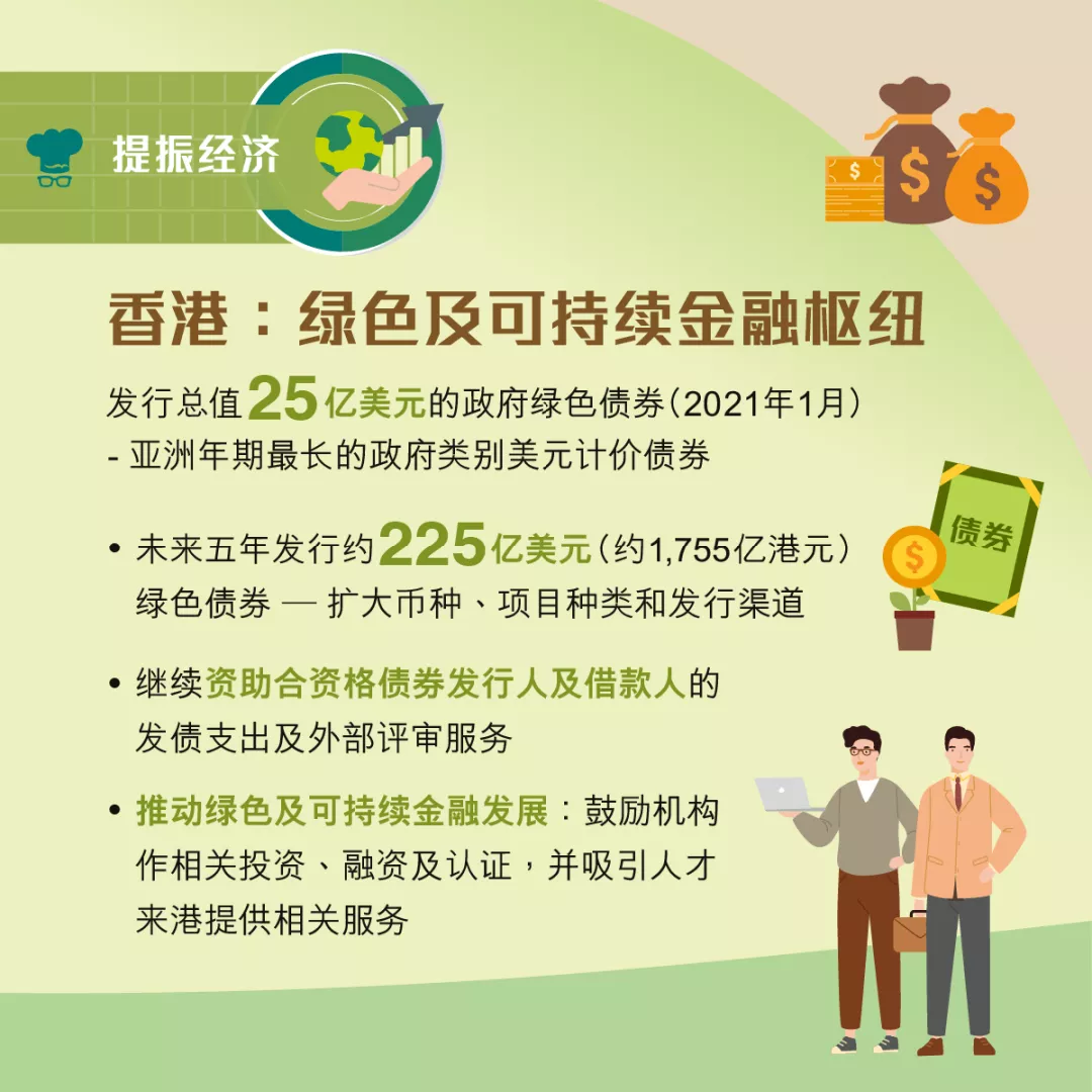 《【超越注册链接】《财政预算案》推动香港成可持续金融枢纽》