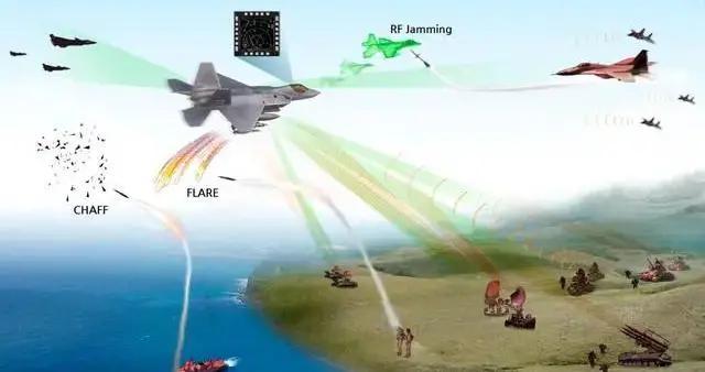 韩军下一代战机电子战系统演示图曝光 竟出现歼20