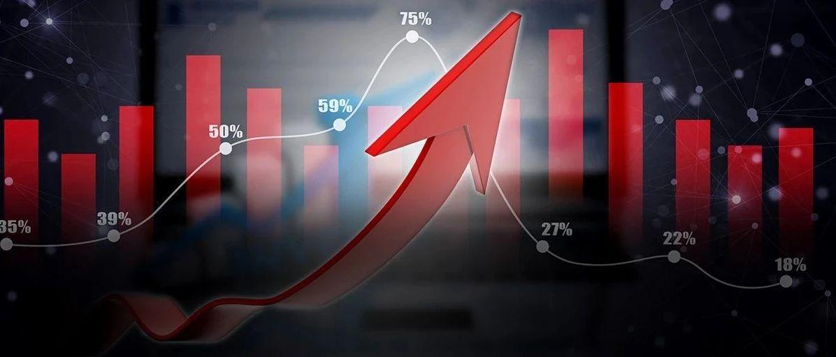 黄金概念股大涨20%封涨停,军工板块持续拉升
