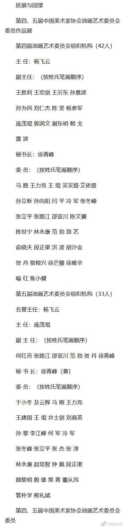 中国美协油画家作品齐聚青岛